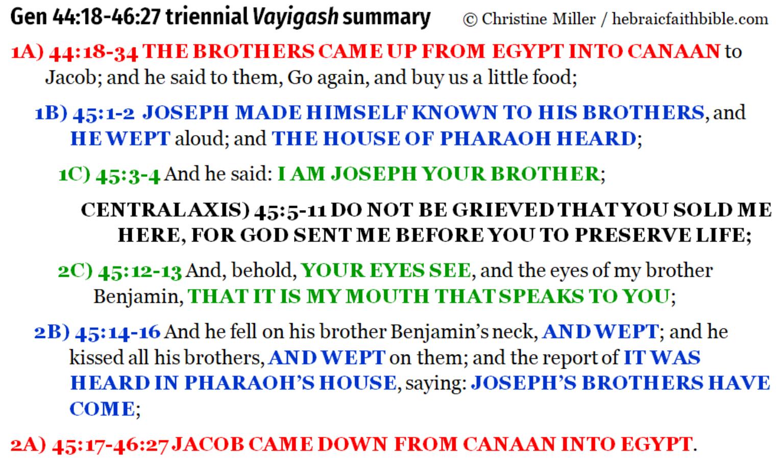 Gen 44:18-46:27 triennial vayigash chiasm | hebraicfaithbible.com