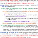 Gen 9:18-10:32 chiasm | hebraicfaithbible.com