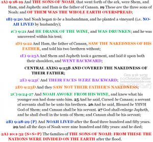Gen 9:18-10:32 chiasm   hebraicfaithbible.com
