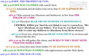 Mat 3:1-17 chiasm | hebraicfaithbible.com