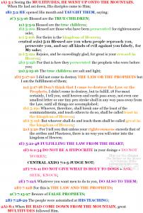 Mat 5:1-8:1 chiasm   hebraicfaithbible.com