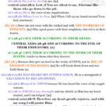 Psa 28:1-9 {p} chiasm | hebraicfaithbible.com