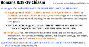 Rom 8:35-39 Chiasm   hebraicfaithbible.com