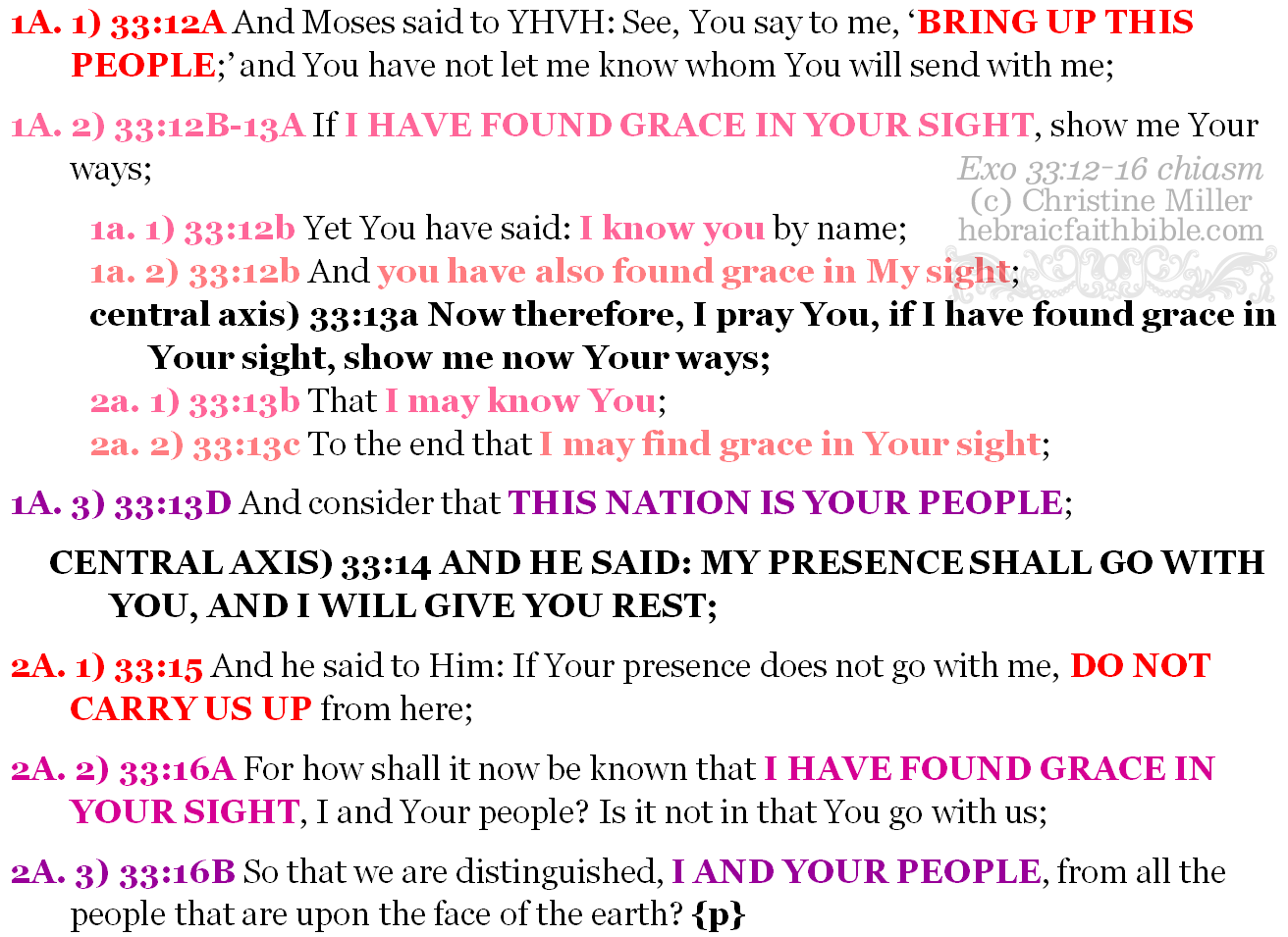 Exo 33:12-16 {p} chiasm | hebraicfaithbible.com