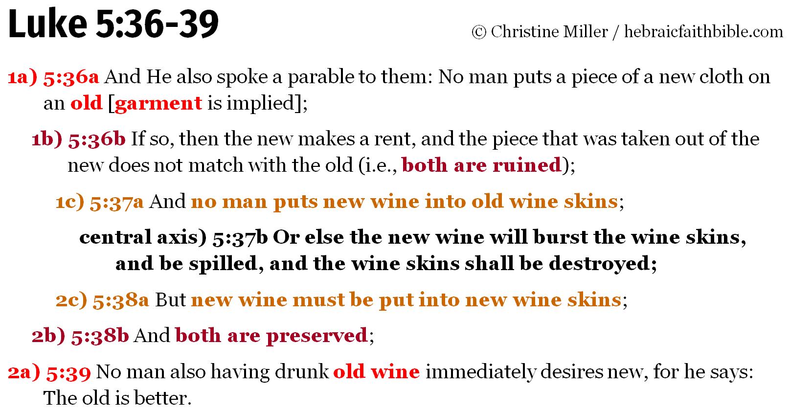 Luk 5:36-39 chiasm | hebraicfaithbible.com