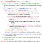 Psa 64:1-10 chiasm | hebraicfaithbible.com