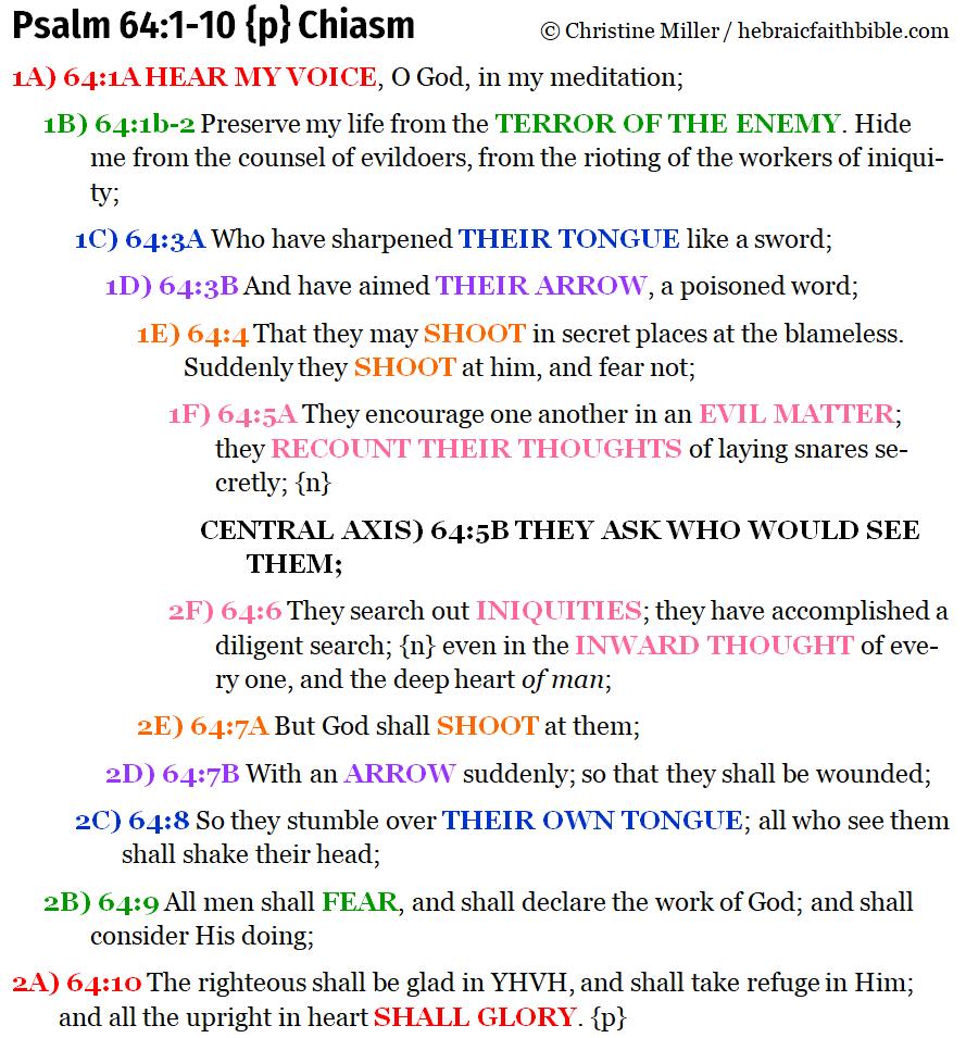 Psa 64:1-10 chiasm   hebraicfaithbible.com