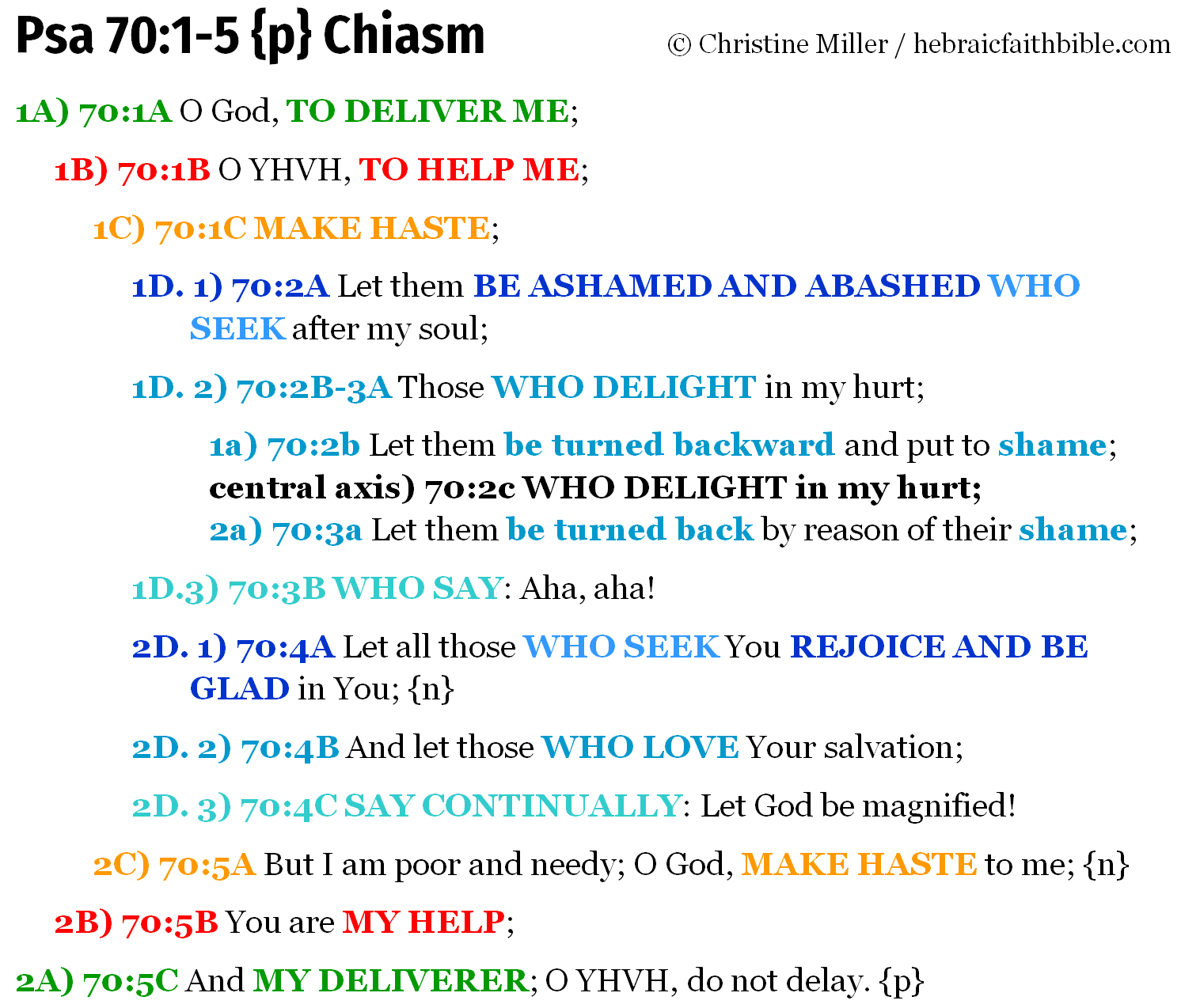 Psa 70:1-5 chiasm | hebraicfaithbible.com