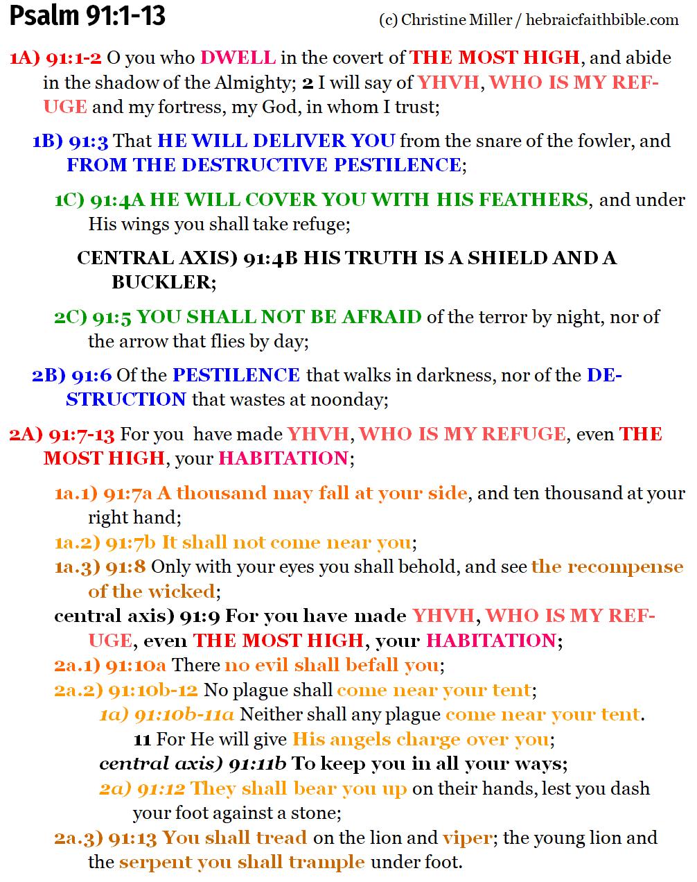 Psalm 91:1-13 chiasm | hebraicfaithbible.com