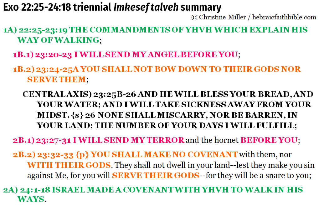 Exo 22:25-24:18 triennial Imkesef talveh chiasm summary | christine's bible study at alittleperspective.com