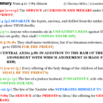 Num 4:22-7:89 Naso chiasm summary | hebraicfaithbible.com