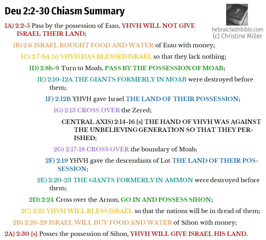 Deu 2:2-30 Chiasm Summary | hebraicfaithbible.com