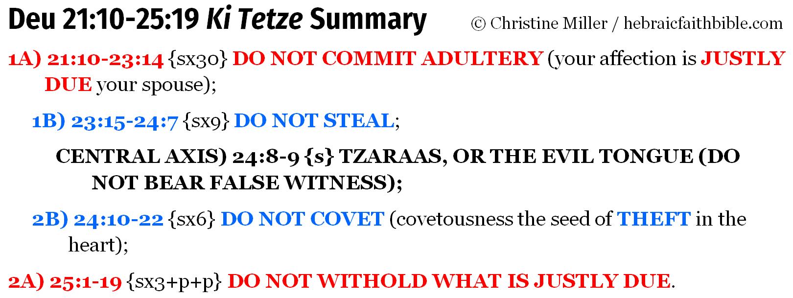 Deu 21:10-25:19 Ki tetze chiasm summary | hebraicfaithbible.com