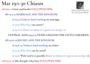 Mat 19:1-30 Chiasm | hebraicfaithbible.com