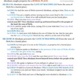 Gen 23:1-20 chiasm | hebraicfaithbible.com