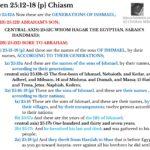 Gen 25:12-18 {p} chiasm | hebraicfaithbible.com