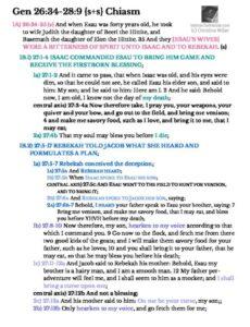 Gen 26:34-28:9 chiasm screenshot