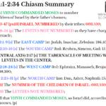 Num 1:1-2:34 Chiasm Summary | hebraicfaithbible.com