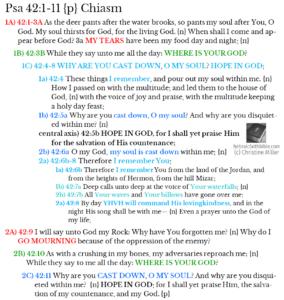Psa 42:1-11 {p} Chiasm | hebraicfaithbible.com