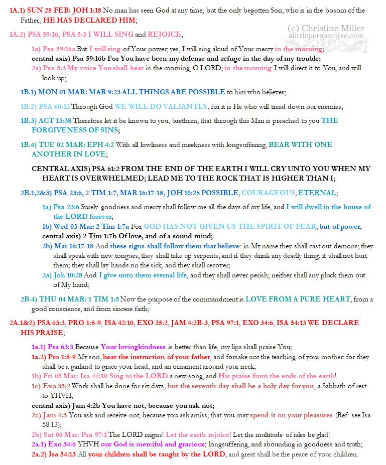 Mar 6 2021 Shabbat Prophetic | alittleperspective.com