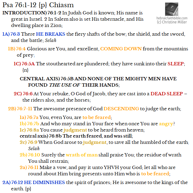 Psa 76:1-12 {p} chiasm   hebraicfaithbible.com