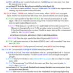 Psa 77:1-20 {p} Chiasm | hebraicfaithbible.com