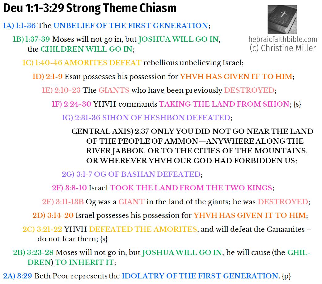 Deu 1:1-3:29 Strong theme chiasm | hebraicfaithbible.com