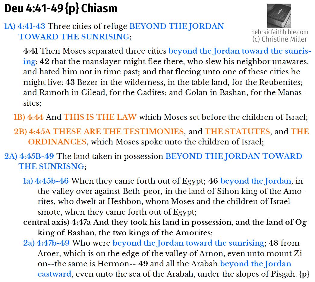 Deu 4:41-49 chiasm | hebraicfaithbible.com
