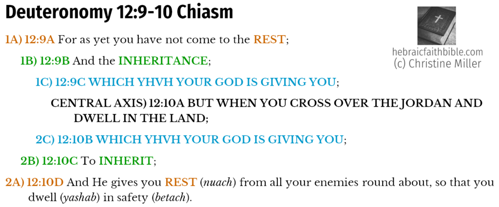 Deu 12:9-10 Chiasm | hebraicfaithbible.com