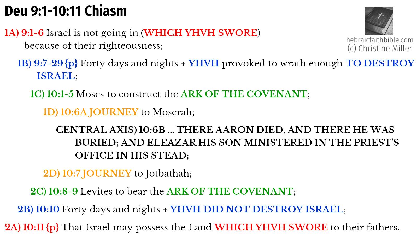 Deu 9:1-10:11 Chiasm | hebraicfaithbible.com